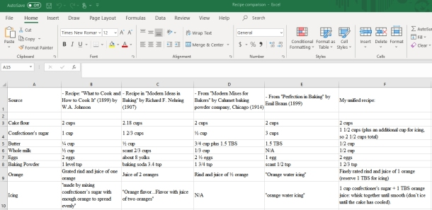 Recipe Spreadsheet